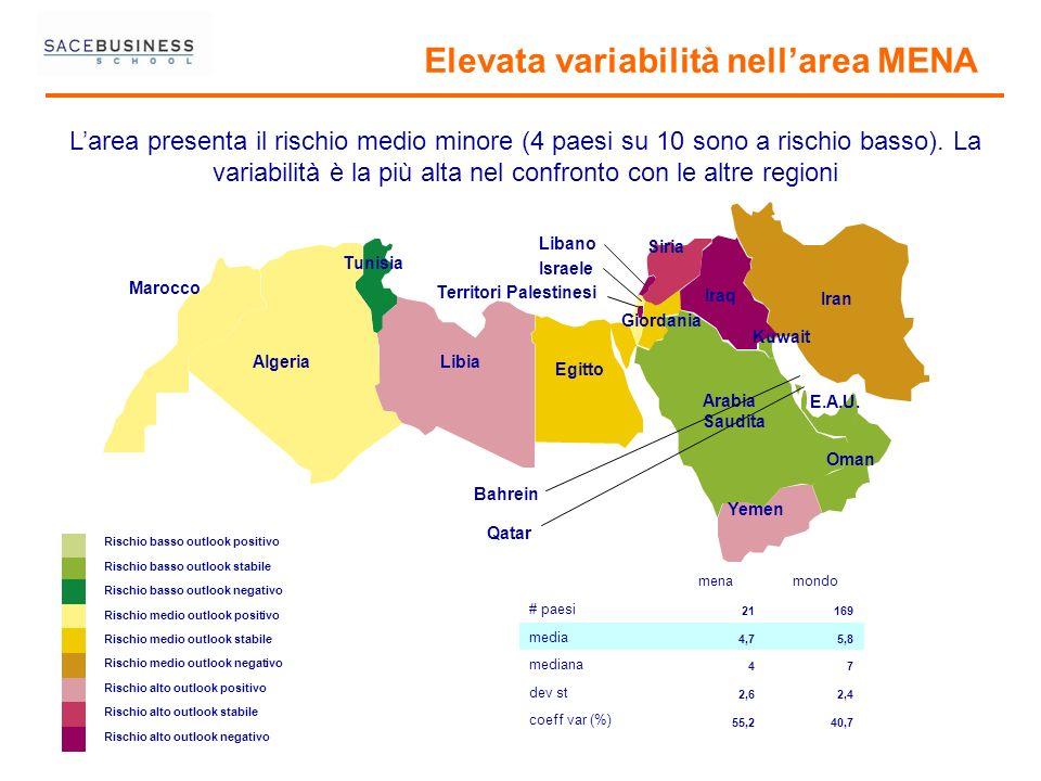 Elevata variabilità nell'area MENA