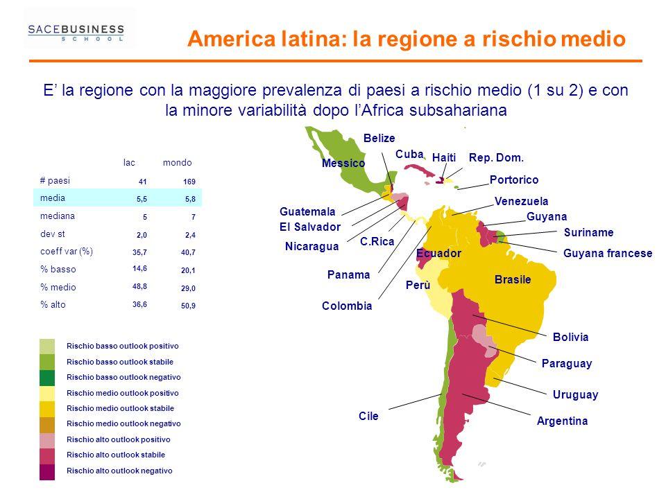 America latina: la regione a rischio medio