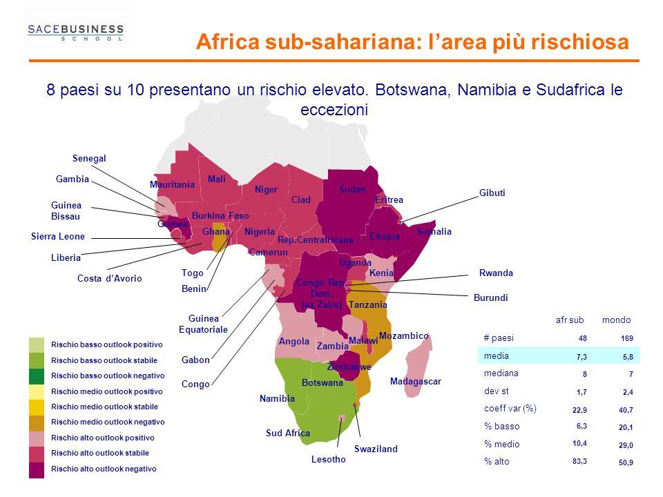 Africa sub-sahariana: l'area più rischiosa