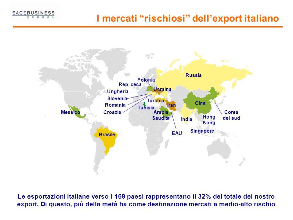I mercati rischiosi dell'export italiano