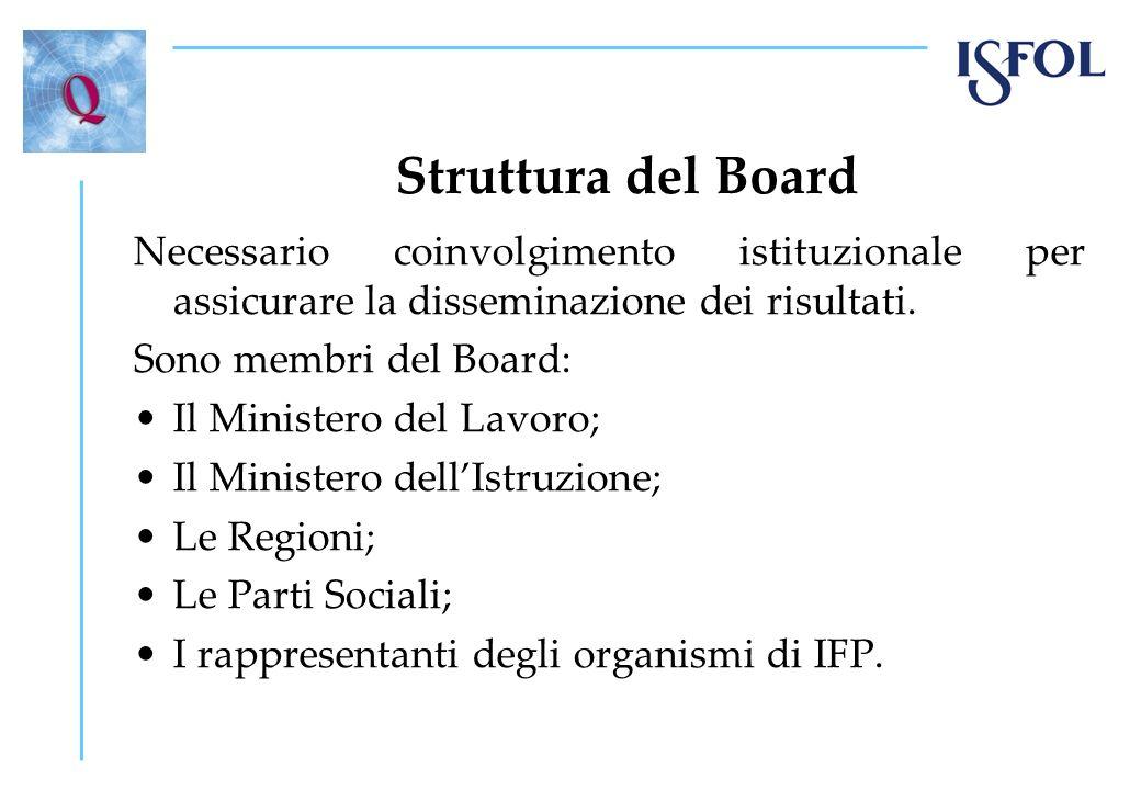 Struttura del Board Necessario coinvolgimento istituzionale per assicurare la disseminazione dei risultati.