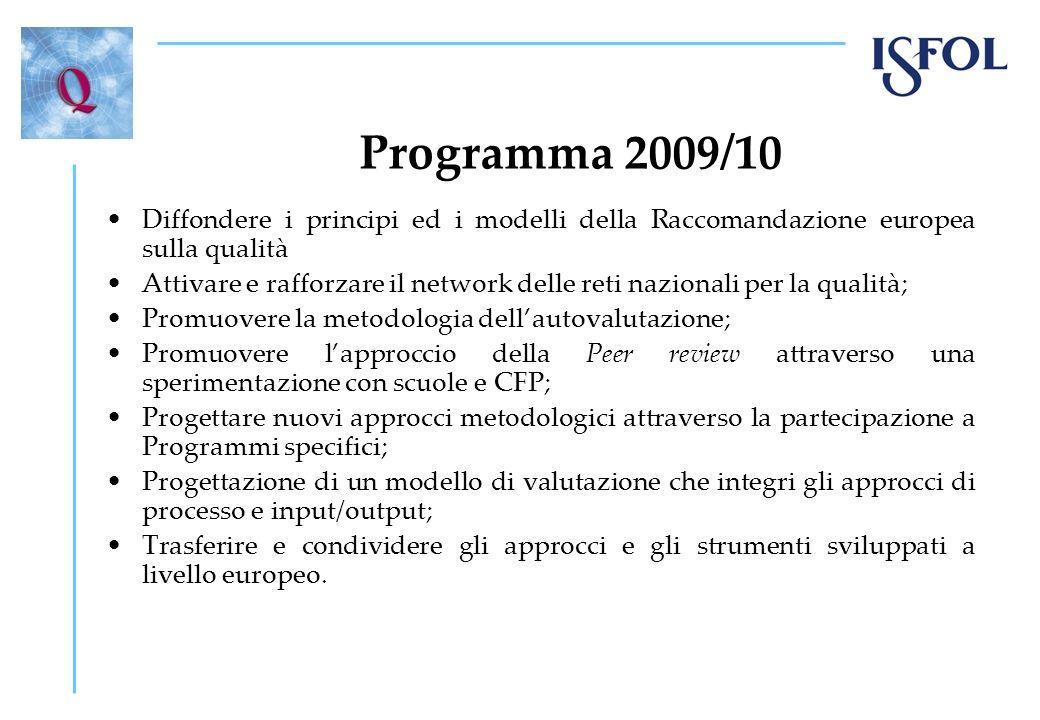 Programma 2009/10 Diffondere i principi ed i modelli della Raccomandazione europea sulla qualità.