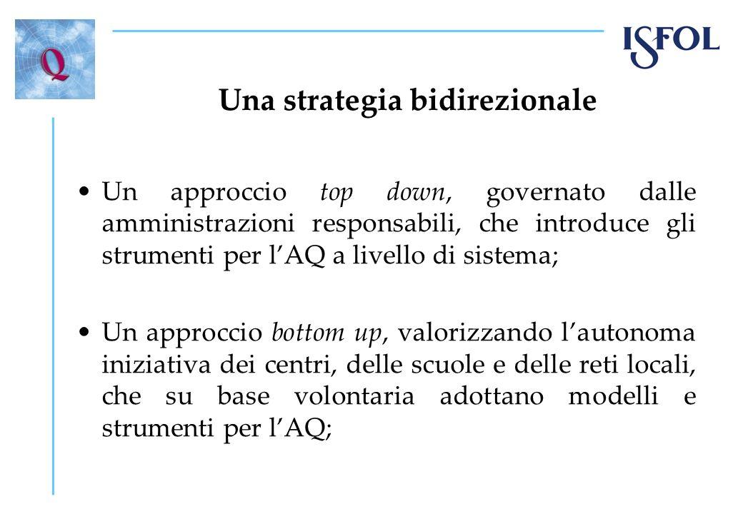 Una strategia bidirezionale
