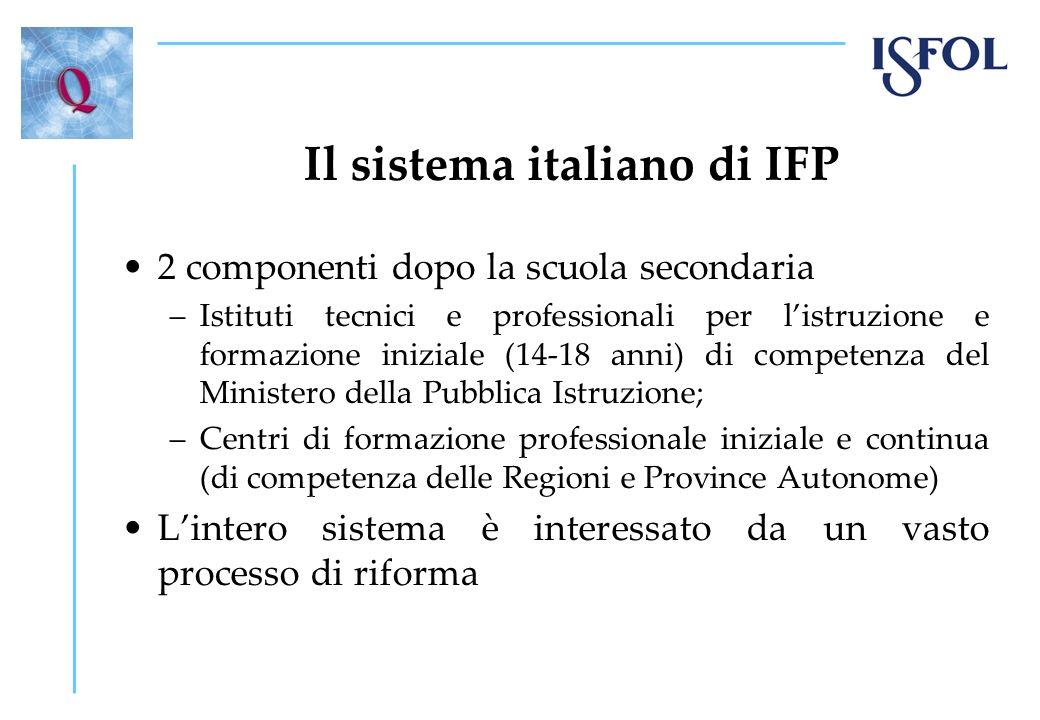 Il sistema italiano di IFP