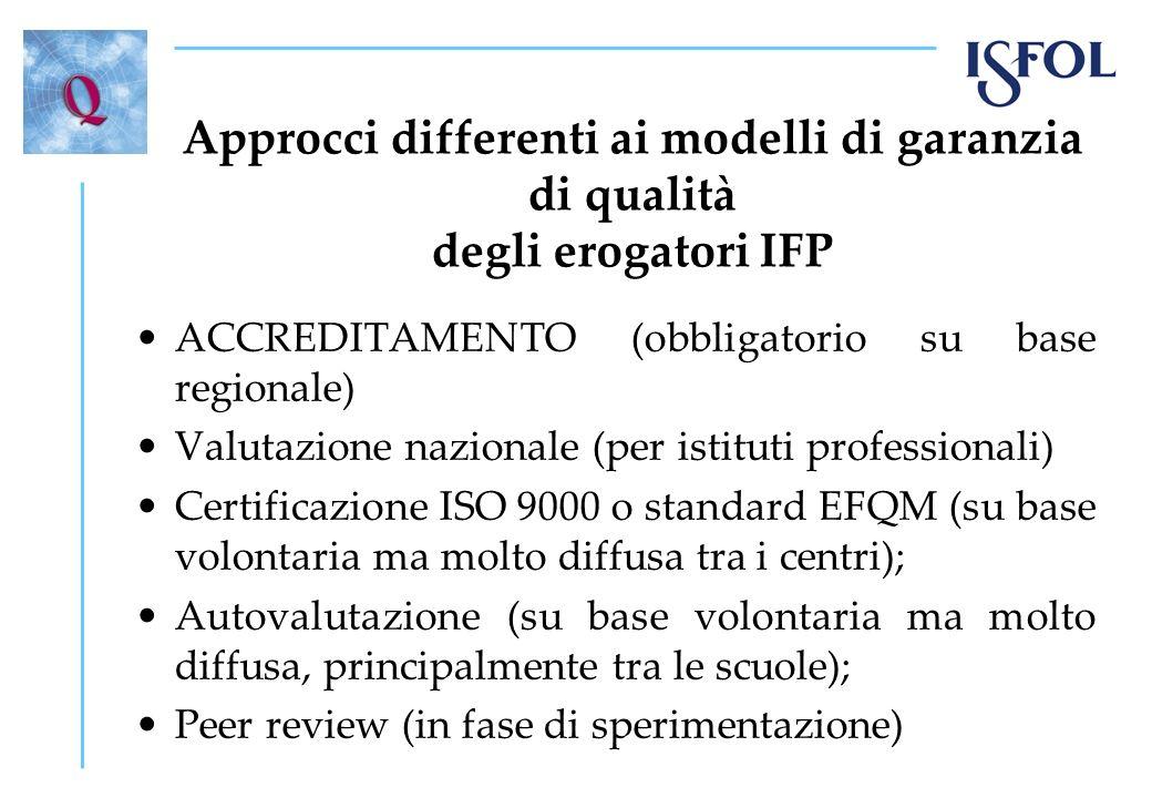 Approcci differenti ai modelli di garanzia di qualità degli erogatori IFP