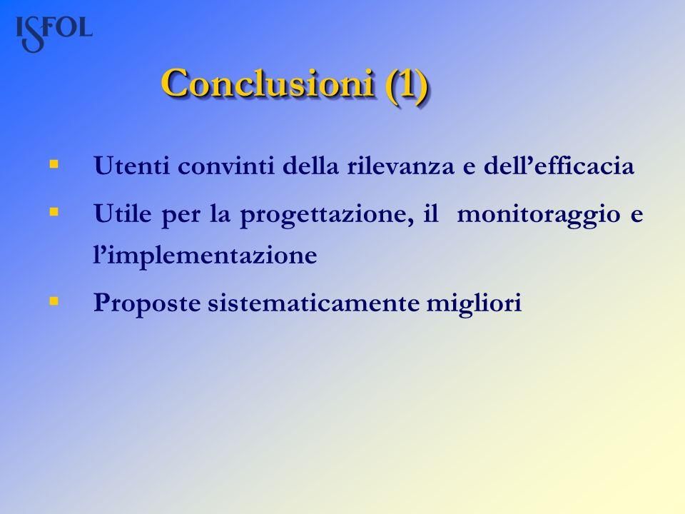 Conclusioni (1) Utenti convinti della rilevanza e dell'efficacia