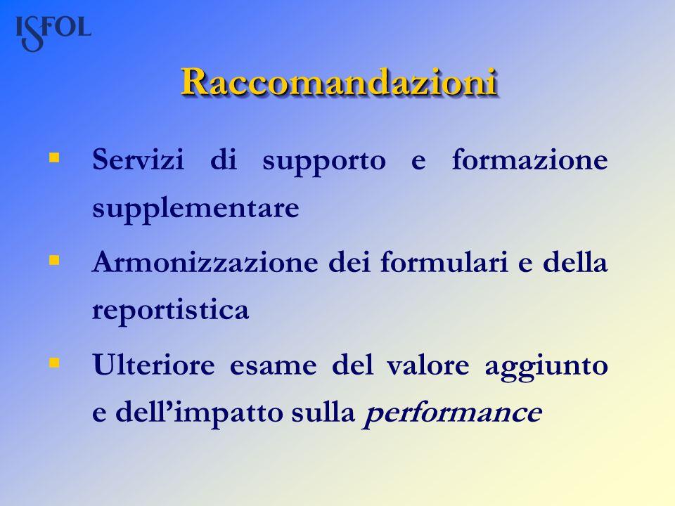 Raccomandazioni Servizi di supporto e formazione supplementare