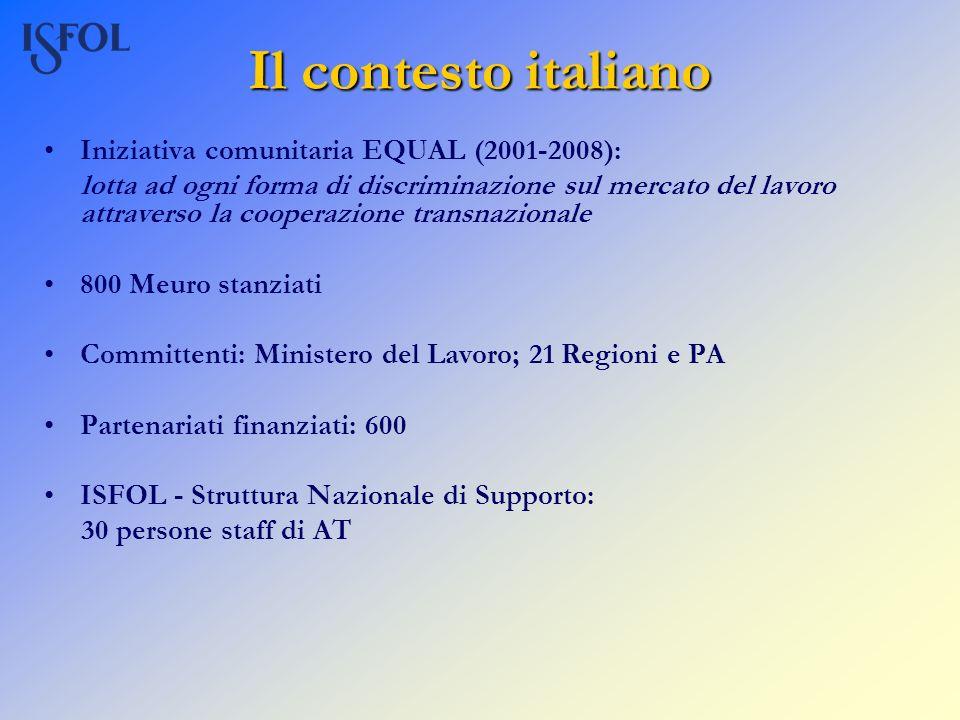 Il contesto italiano Iniziativa comunitaria EQUAL (2001-2008):