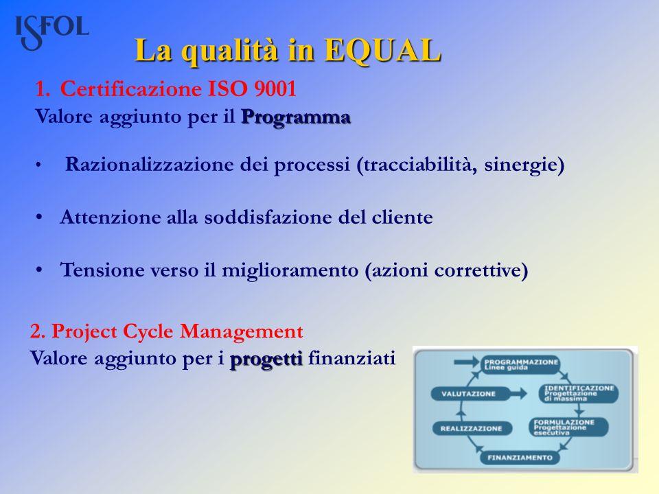 La qualità in EQUAL Certificazione ISO 9001