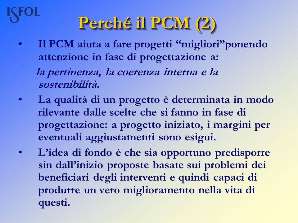 Perché il PCM (2) Il PCM aiuta a fare progetti migliori ponendo attenzione in fase di progettazione a: