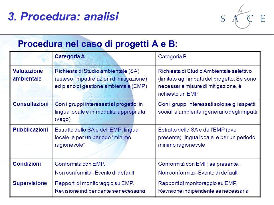 Procedura nel caso di progetti A e B: