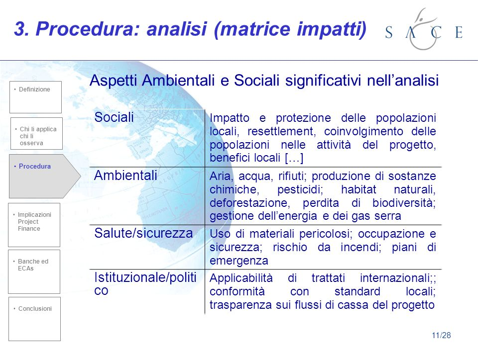 3. Procedura: analisi (matrice impatti)