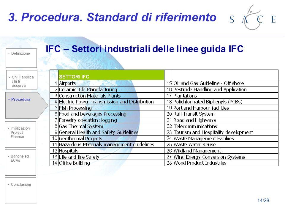 IFC – Settori industriali delle linee guida IFC