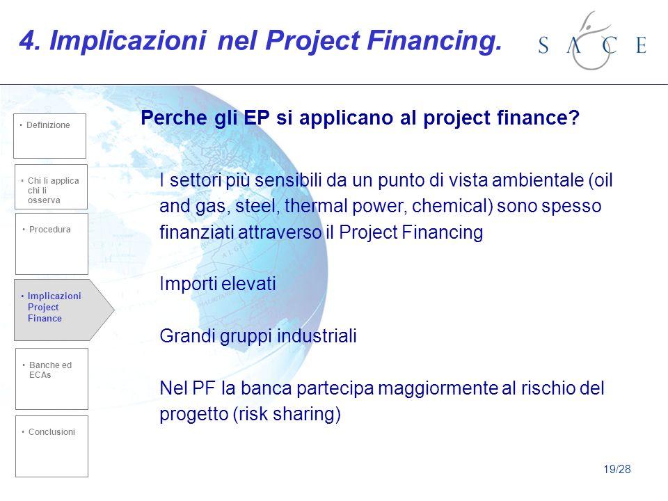 4. Implicazioni nel Project Financing.