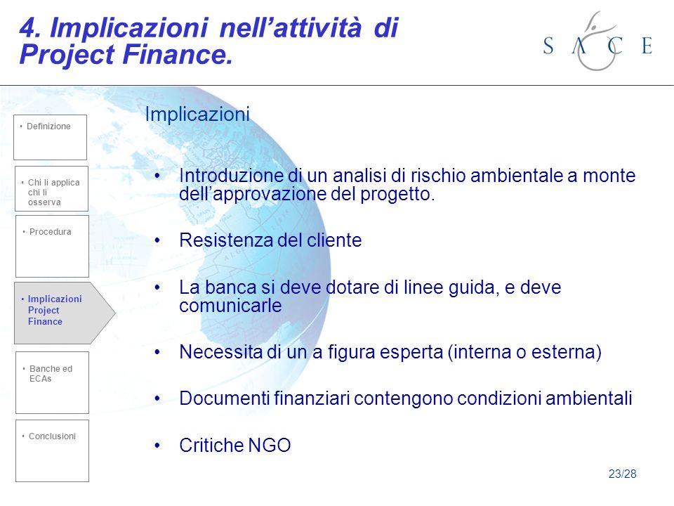 4. Implicazioni nell'attività di Project Finance.