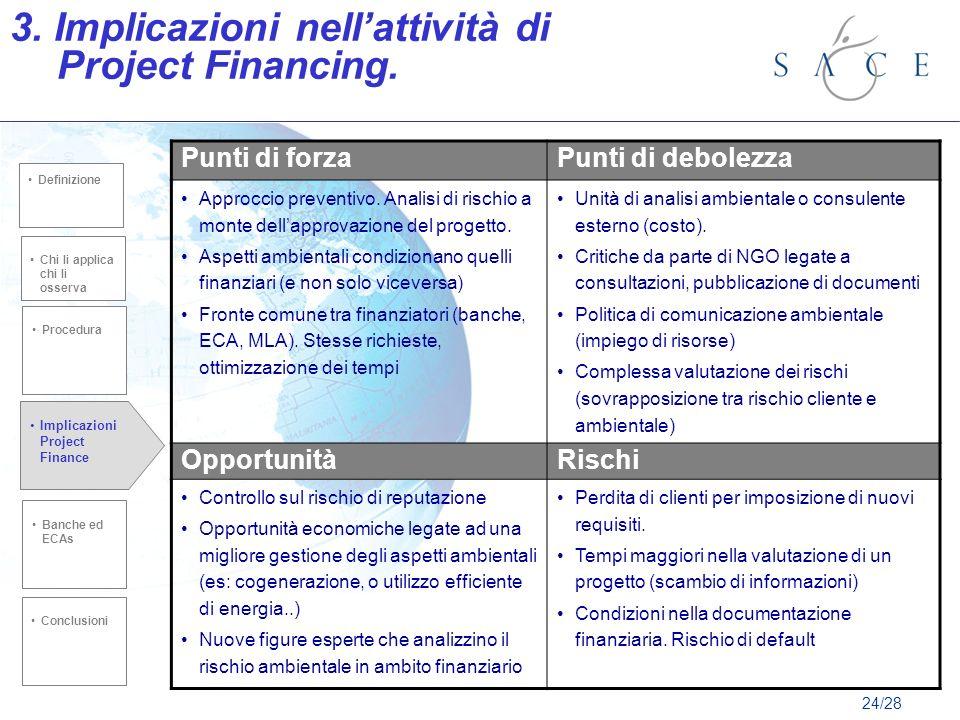 3. Implicazioni nell'attività di Project Financing.