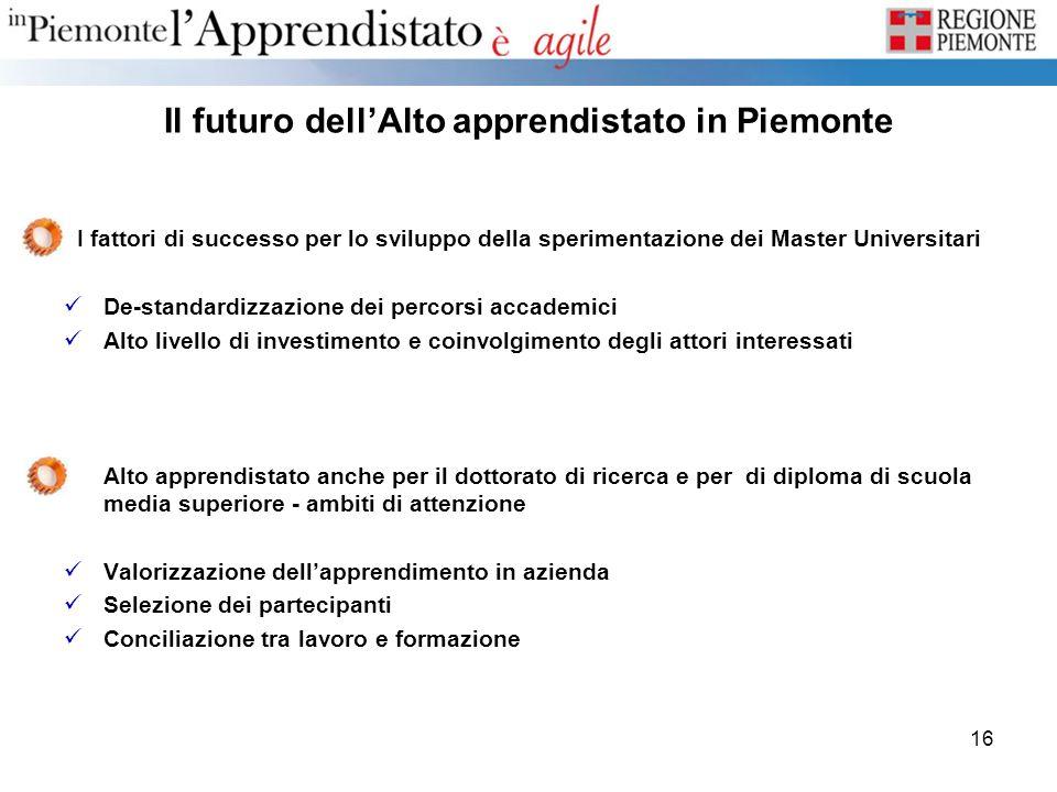 Il futuro dell'Alto apprendistato in Piemonte