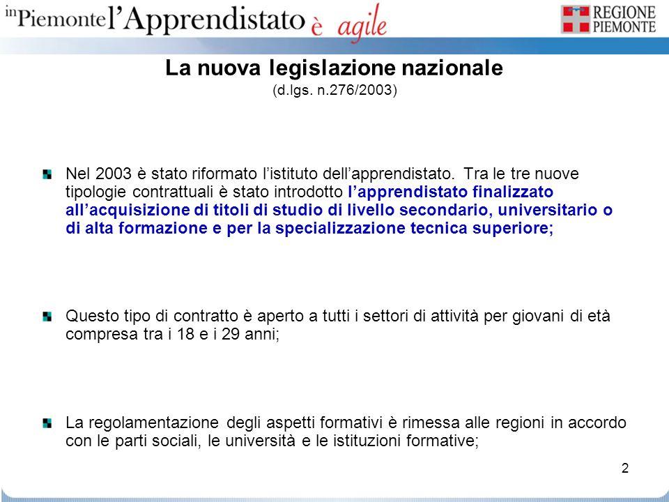 La nuova legislazione nazionale (d.lgs. n.276/2003)