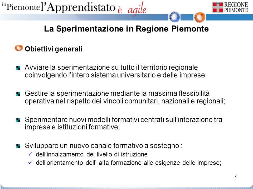 La Sperimentazione in Regione Piemonte