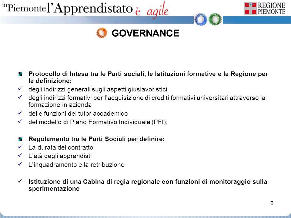 GOVERNANCE Protocollo di Intesa tra le Parti sociali, le Istituzioni formative e la Regione per la definizione: