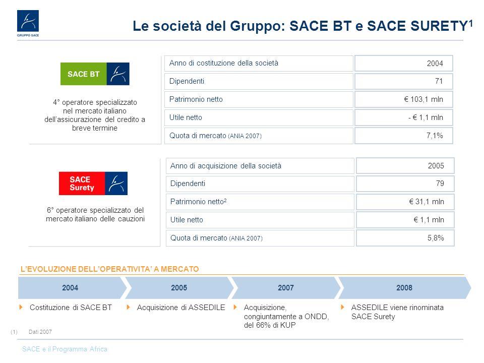 6° operatore specializzato del mercato italiano delle cauzioni