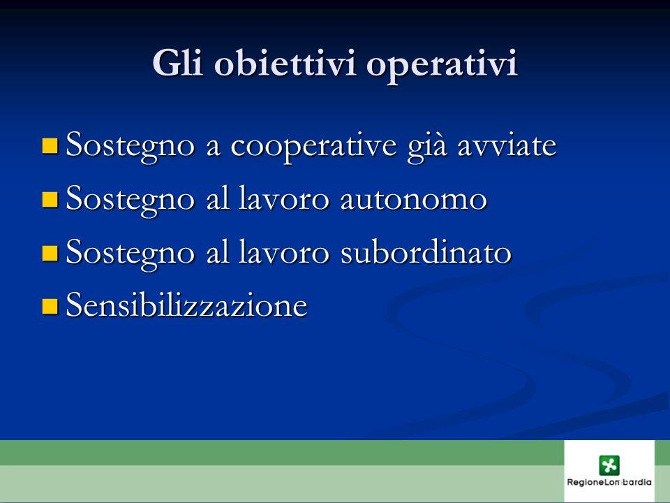 Gli obiettivi operativi