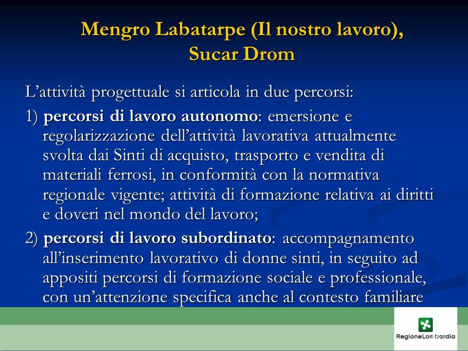 Mengro Labatarpe (Il nostro lavoro), Sucar Drom