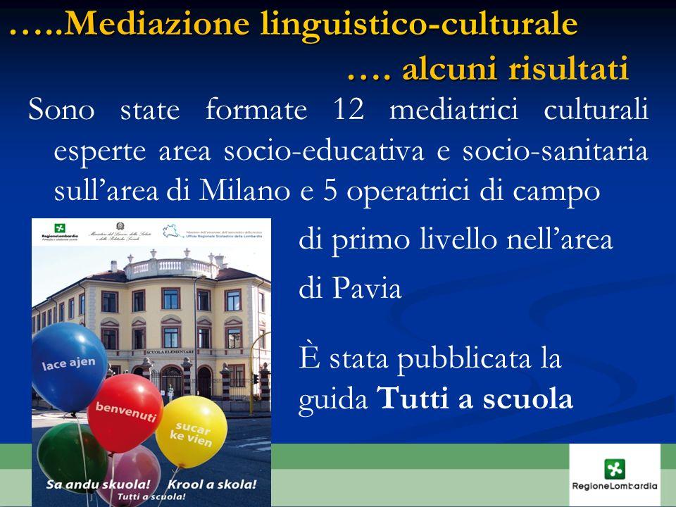 …..Mediazione linguistico-culturale …. alcuni risultati