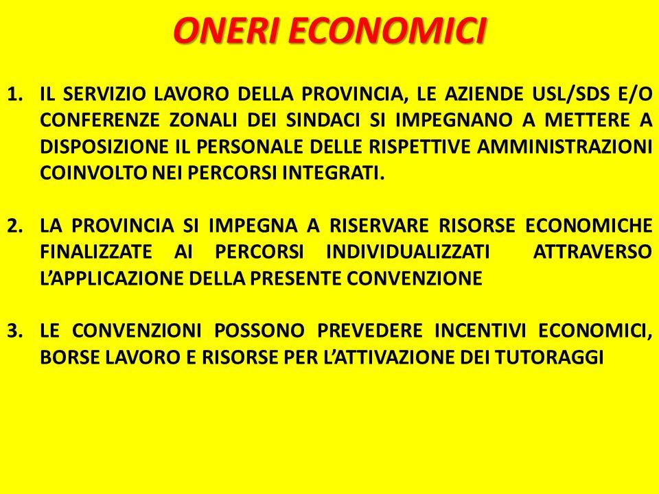 ONERI ECONOMICI