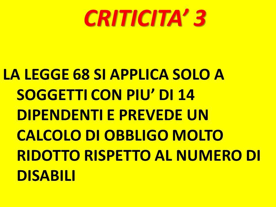 CRITICITA' 3