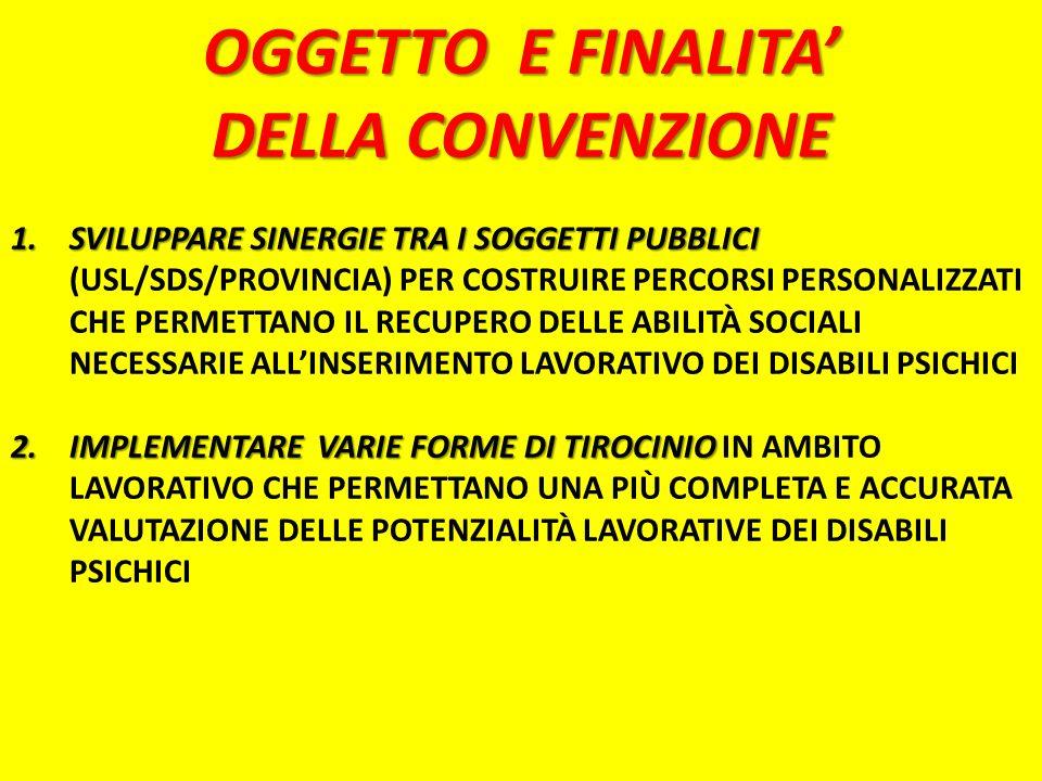 OGGETTO E FINALITA' DELLA CONVENZIONE