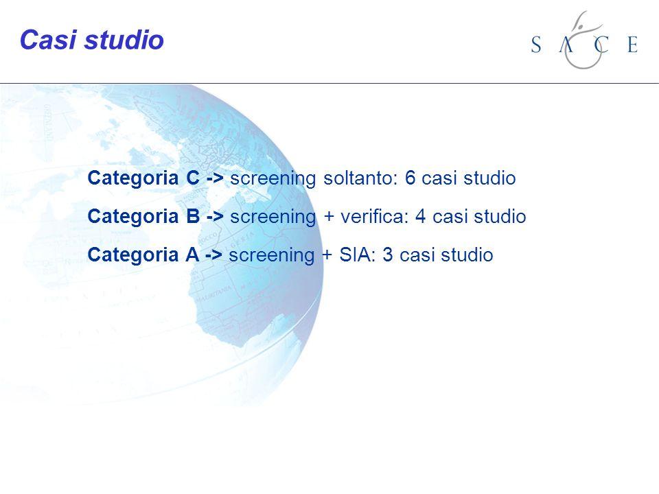 Casi studio Categoria C -> screening soltanto: 6 casi studio