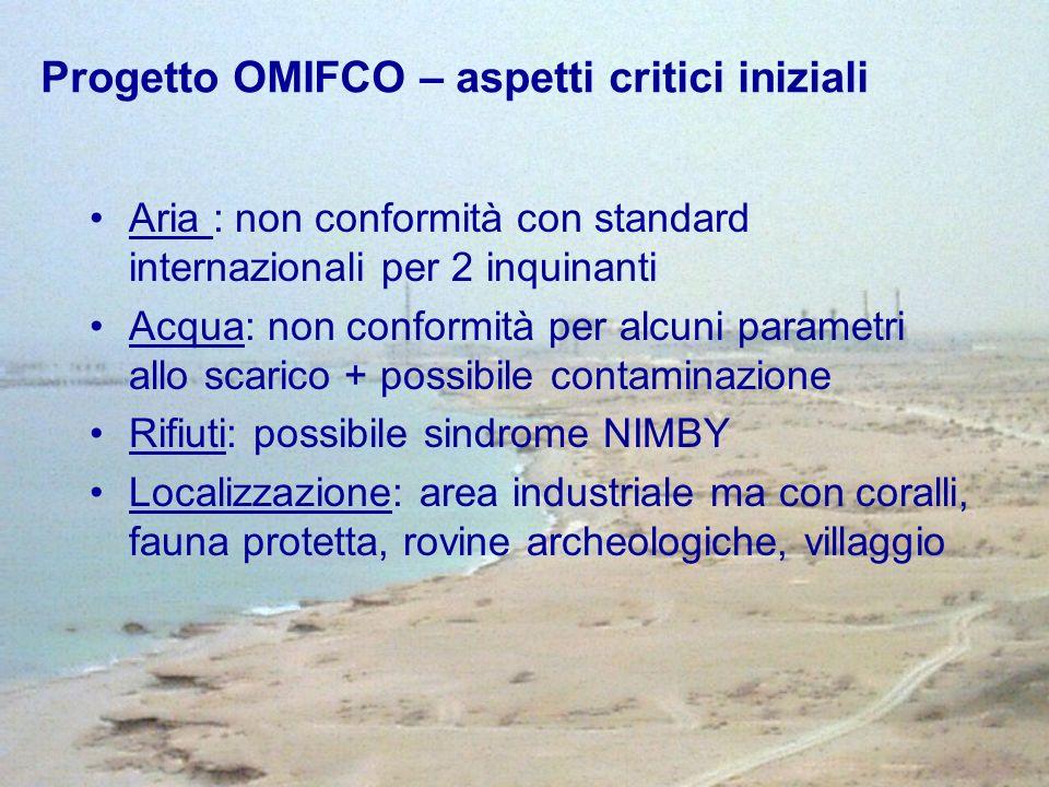 Progetto OMIFCO – aspetti critici iniziali