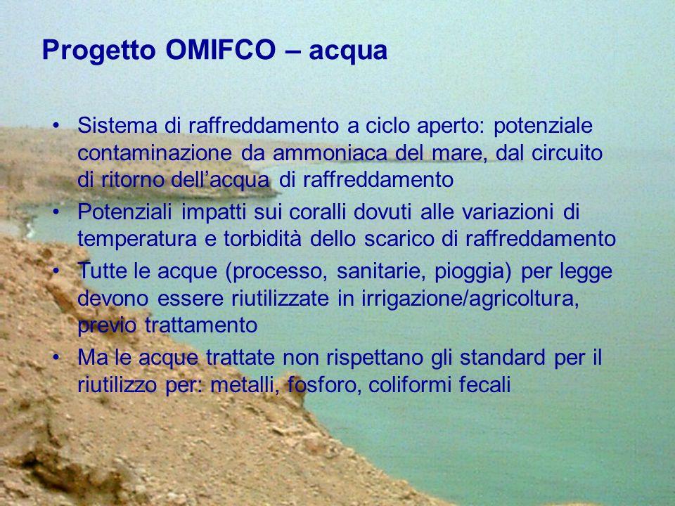 Progetto OMIFCO – acqua
