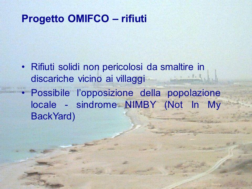 Progetto OMIFCO – rifiuti