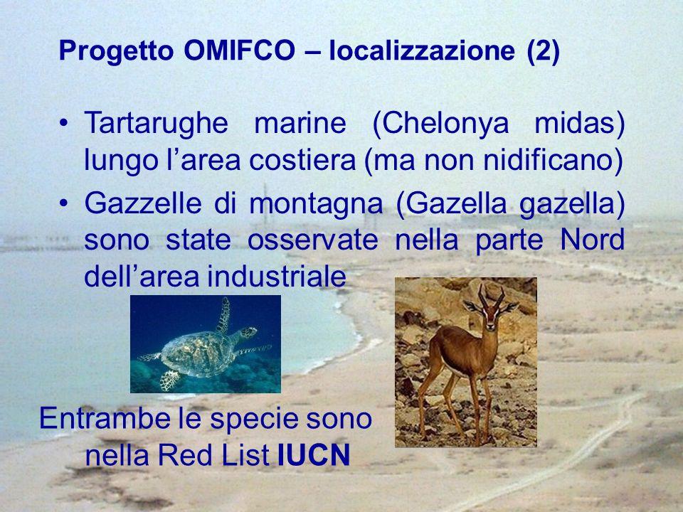 Entrambe le specie sono nella Red List IUCN