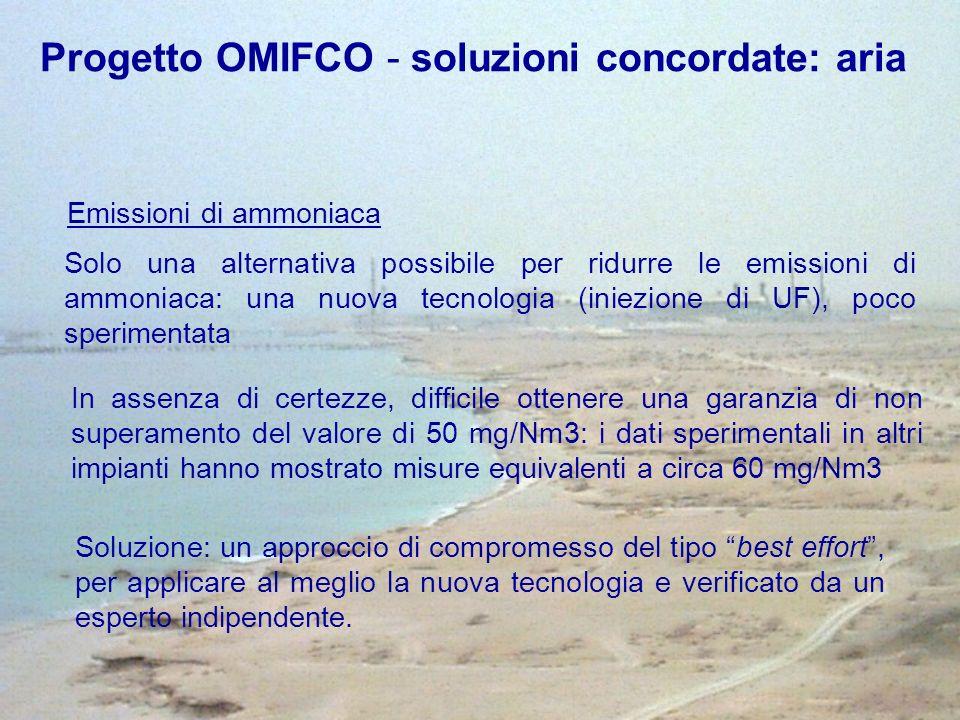 Progetto OMIFCO - soluzioni concordate: aria