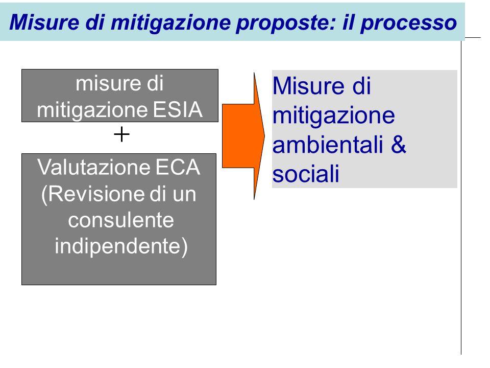 Misure di mitigazione proposte: il processo