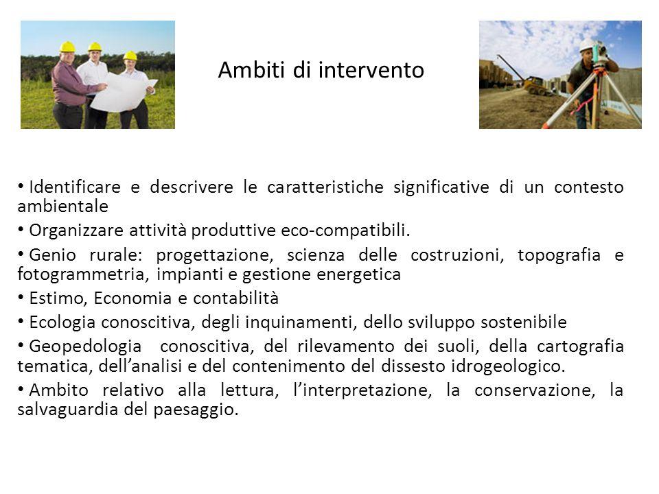 Ambiti di intervento Identificare e descrivere le caratteristiche significative di un contesto ambientale.