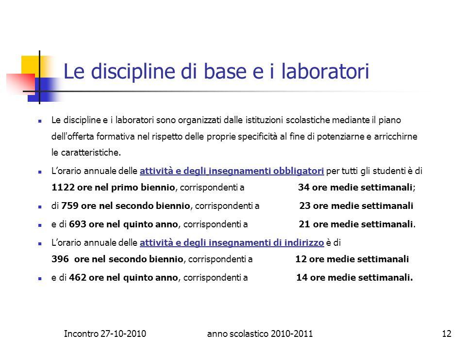 Le discipline di base e i laboratori