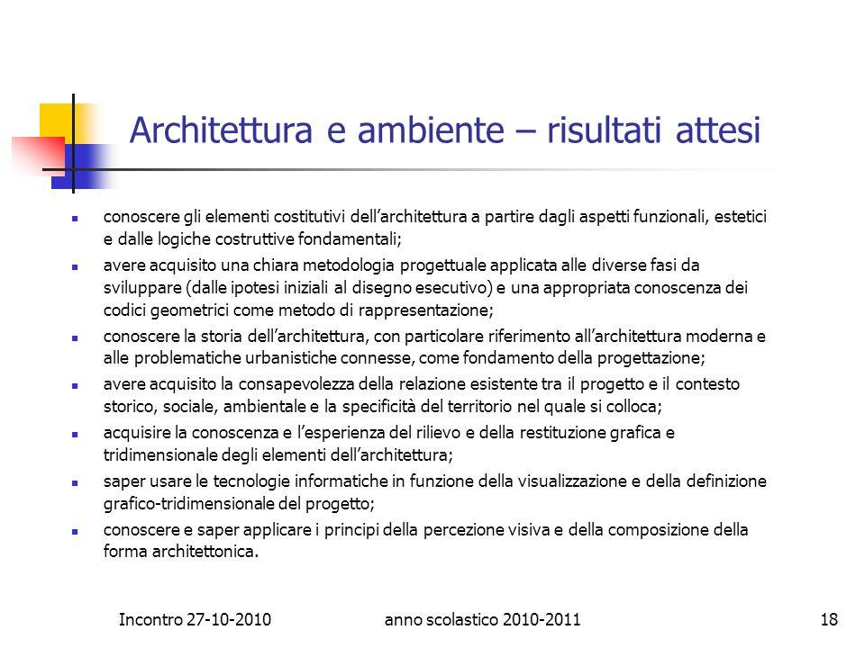 Architettura e ambiente – risultati attesi