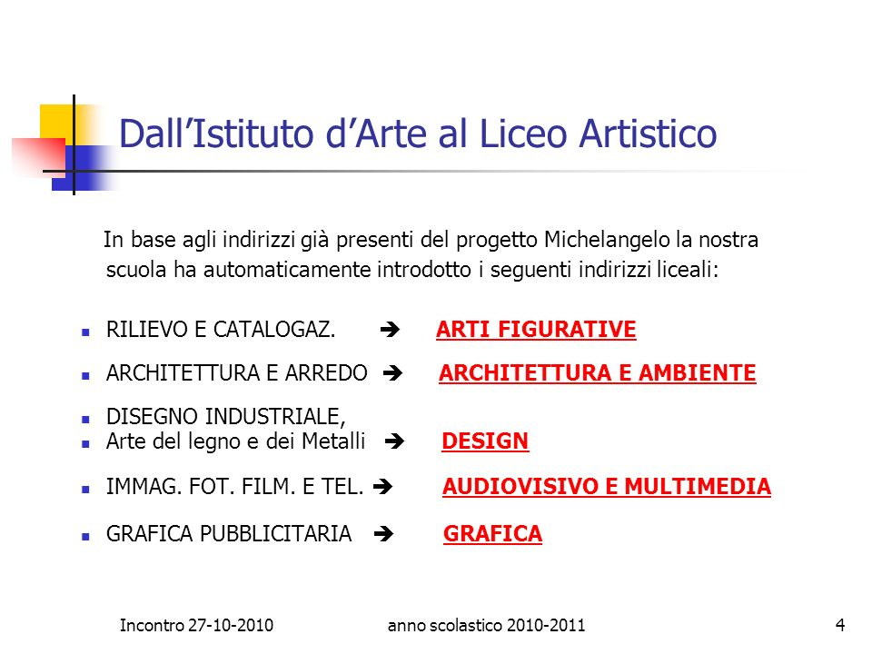 Dall'Istituto d'Arte al Liceo Artistico