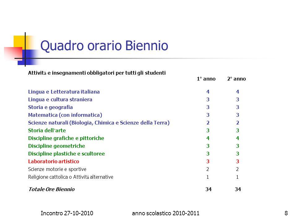 Quadro orario Biennio Incontro 27-10-2010 anno scolastico 2010-2011