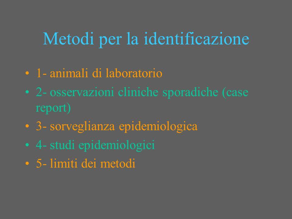 Metodi per la identificazione