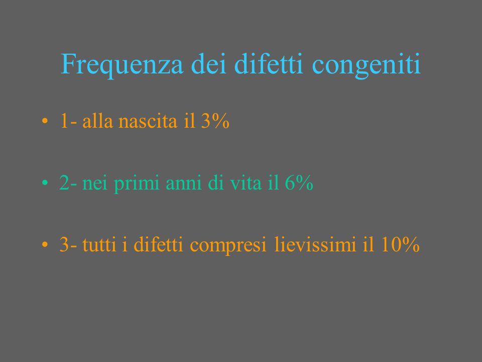 Frequenza dei difetti congeniti