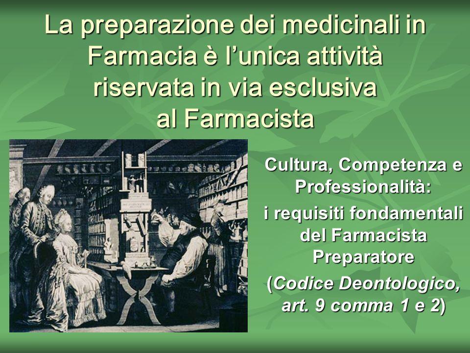 La preparazione dei medicinali in Farmacia è l'unica attività riservata in via esclusiva al Farmacista