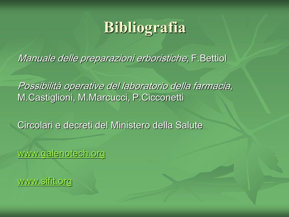 Bibliografia Manuale delle preparazioni erboristiche, F.Bettiol