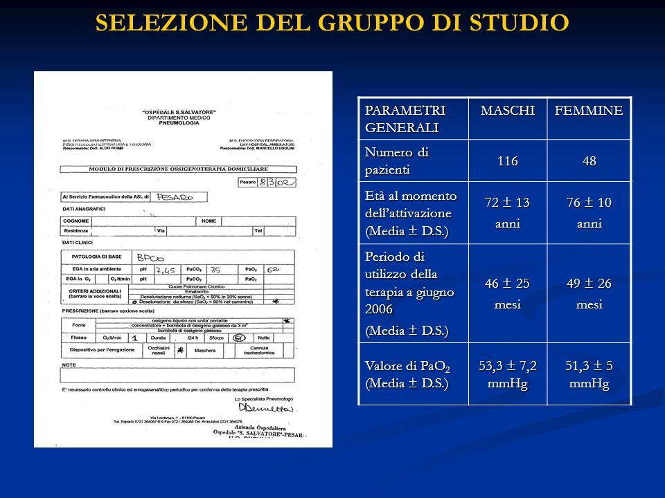 SELEZIONE DEL GRUPPO DI STUDIO