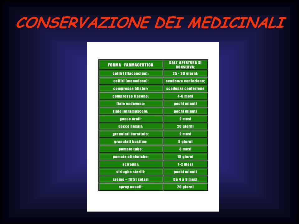 CONSERVAZIONE DEI MEDICINALI