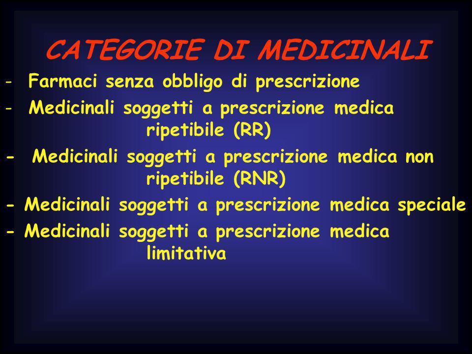 CATEGORIE DI MEDICINALI